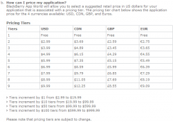 RIM Announces App World Store and Pricing Structure