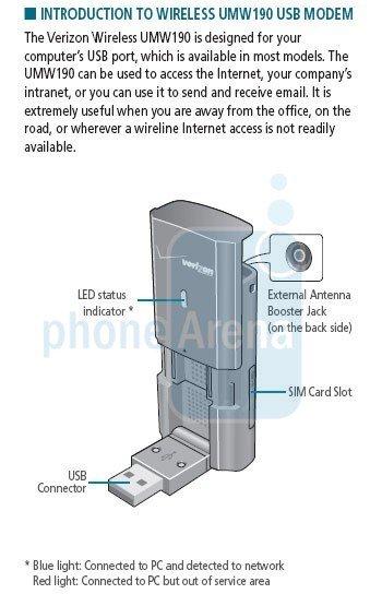 Verizon Wireless UMW190