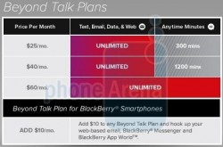 Virgin Mobile: New Beyond Talk Plans and New Phones This Month (Updated)