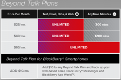 Virgin Mobile Launches Beyond Talk Plans