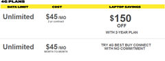 Best Buy Connect WiMax Pricing