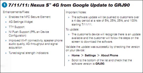 Sprint Nexus S 4G Update