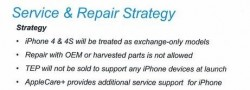 Sprint to Exclude iPhone from TEP At Launch, AppleCare+ or Third-Party Insurance Suggested