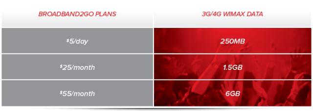 New Virgin Mobile Broadband plans