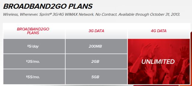 OldVM Mobile Broadband Plans