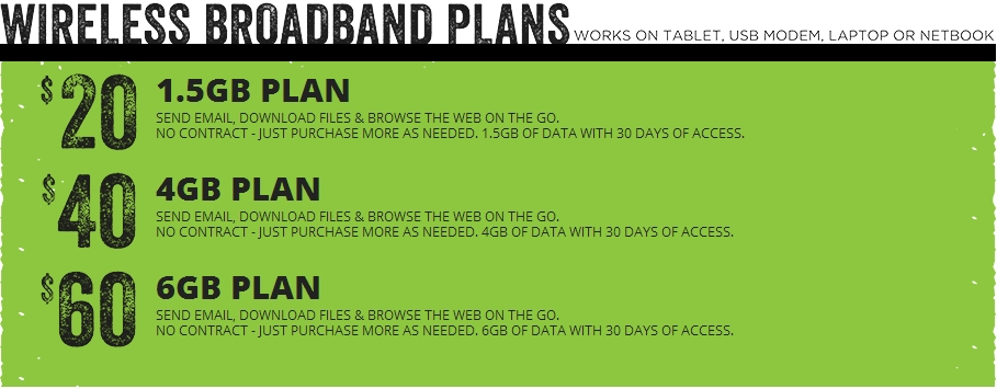 Simple Mobile MB plans